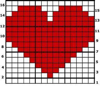 iki şişle örgü kalp yapımı ile ilgili görsel sonucu