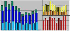 Das Sommerloch scheint zuende zu sein. Im Oktober durfte Leidenschaft Meerforelle über 105 Tsd. Sitzungen ausliefern. Meerforellenfischen ist nach wir vor voll im Trend. Meerforellenfänge sind momentan eher weniger das Thema, was angesichts der aktuellen Schonzeit nicht verwundert.