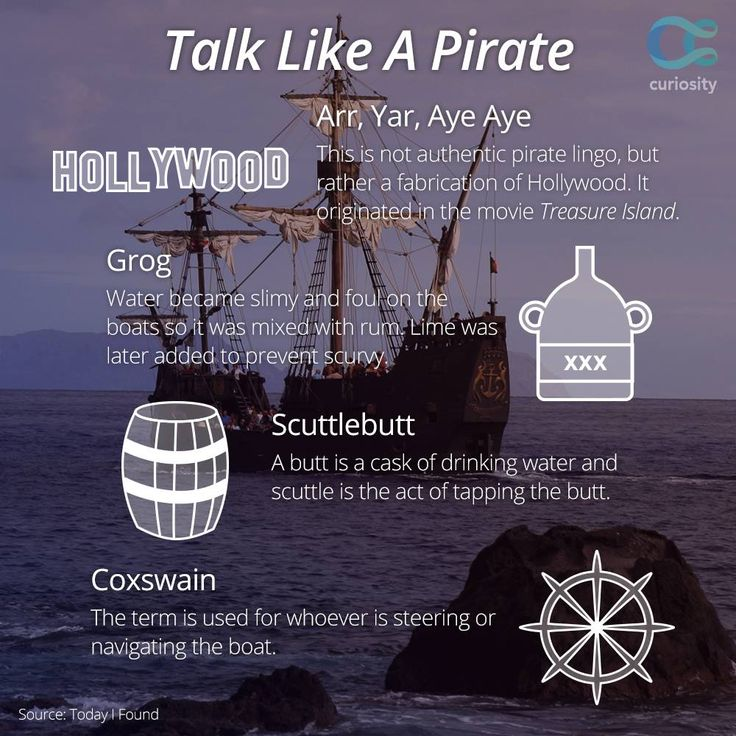 Ahoy! September 19th is International Talk Like a Pirate Day. Learn real facts about pirates, including other pirate terms and their origins: https://curiosity.com/playlists/pirates-crusading-through-history-6lSN3H09?utm_source=pinterest&utm_medium=social&utm_campaign=091914pin