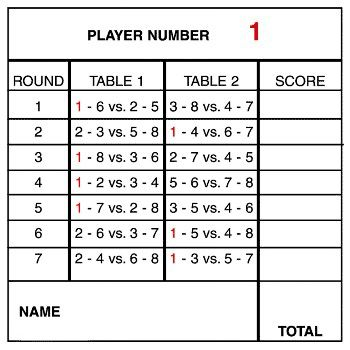 2 table tally sheets | Printable Two Table Bridge Tallies