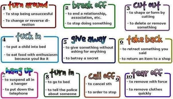 10 Most Commonly Used Multiple Meanings Phrasal Verbs in English