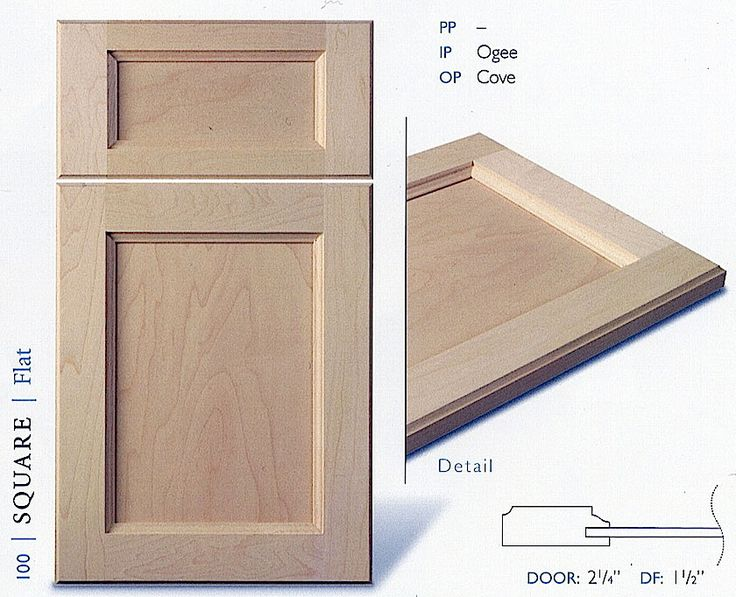 100 Series Kitchen Cabinet Door Profiles Is This Similar To The You Selected
