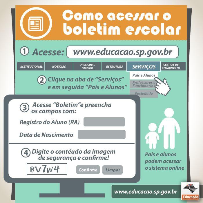 Infográfico explicando como acessar o Boletim Escolar