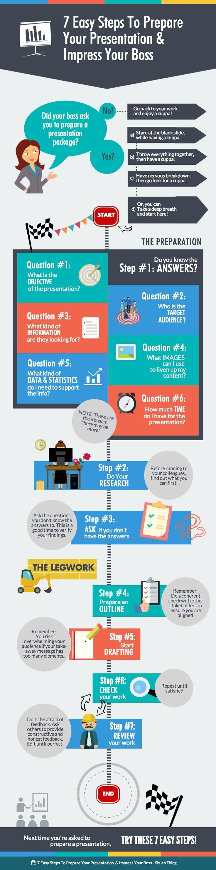 prepare winning  presentation impress your boss