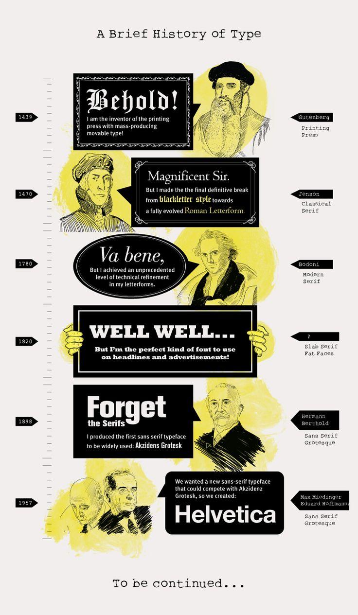 A brief history of Type  Designer: Arthur W. Presser: Typography Fiz, Typography Talent, Tops Typography, Graphics Design, Fonts Infographic, Electronics Cigarette, Typography Typography, Typography Inspiration, Typework 88