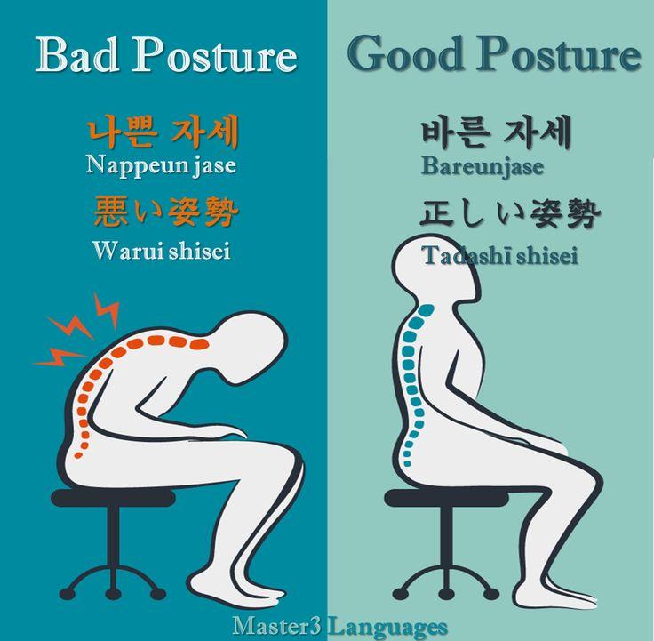 Bad posture vs Good posture  Master3Languages - Korean, Japanese, English…