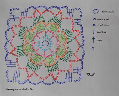 428 besten crochet diagram Bilder auf Pinterest   Häkelmaschen ...