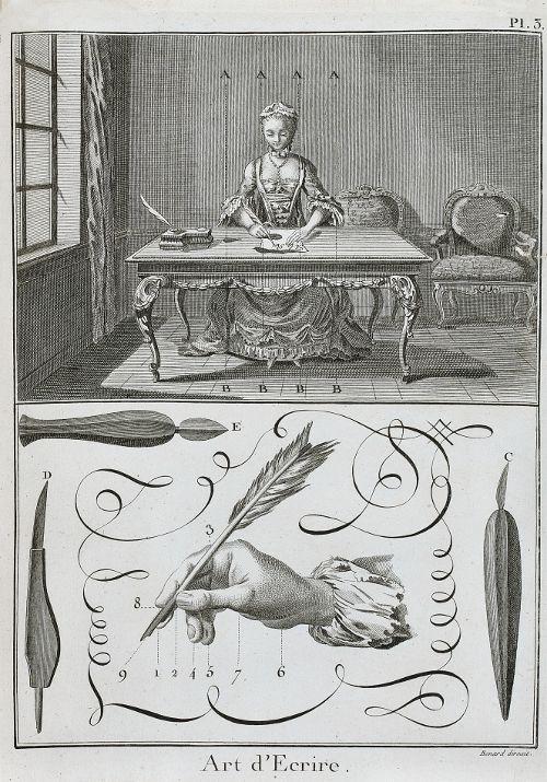 Las Enciclopedias del siglo XVIII y el espíritu de la Ilustración. En la Universidad de Valencia.