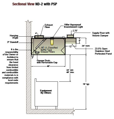 Type 1 hood commercial kitchen duct size google search - Commercial kitchen vent hood designs ...