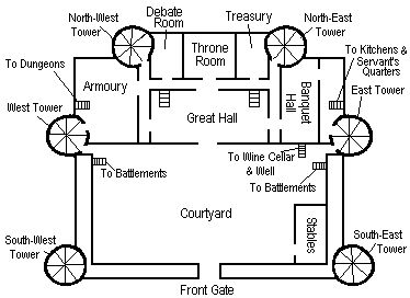 Look A Castle on real castle floor plans