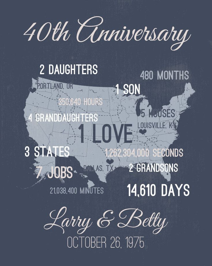 Gifts For Parents Wedding Day: 335 Best Anniversary Images On Pinterest