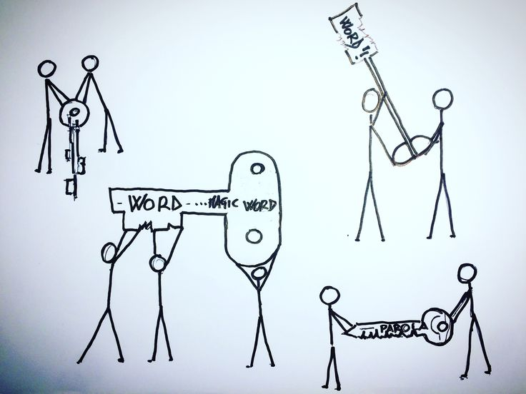 Keyword - ricerca parole chiave e tool