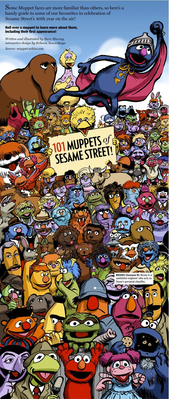 Go to... http://www.nationalpost.com/arts/muppets_bracket/index.html ...and simply roll over a muppet in the infographic to see when they first appeared on the show, and a little bit about its character. Did you know that Oscar originally had orange fur? Did you know that the cookie monster was originally named Sid?