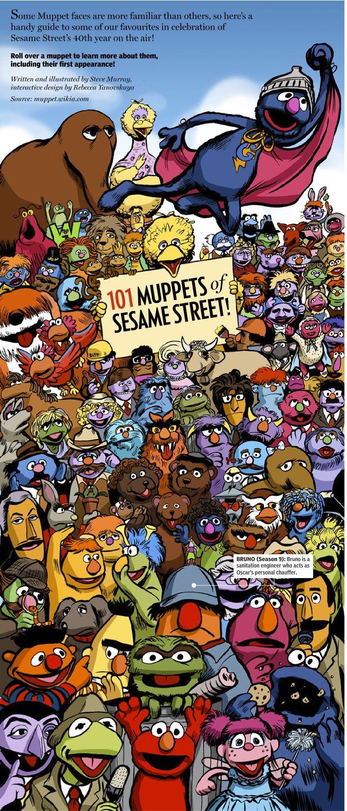 163 best Sesame Street / Muppets images on Pinterest ...