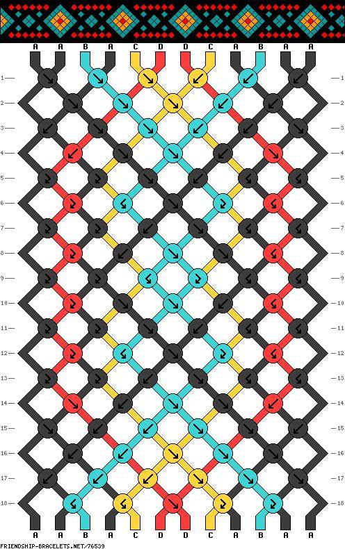 12 fils et 4 couleurs