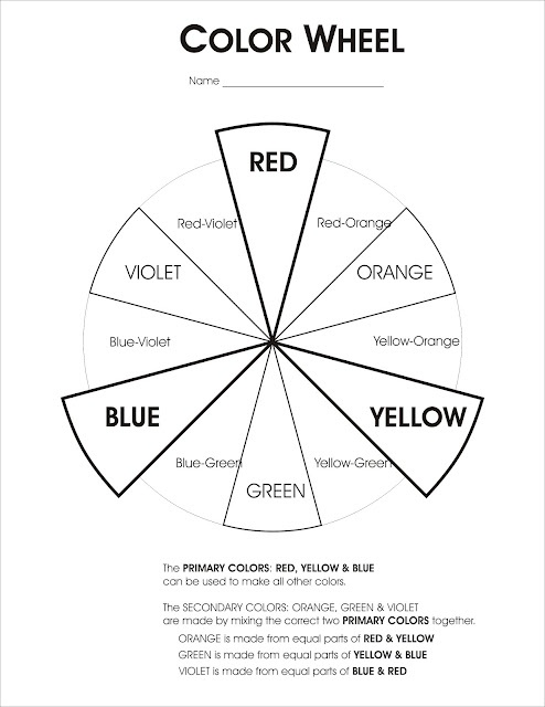A blog w/videos by a 6th grade art teacher! Great colour wheel that they could colour in.