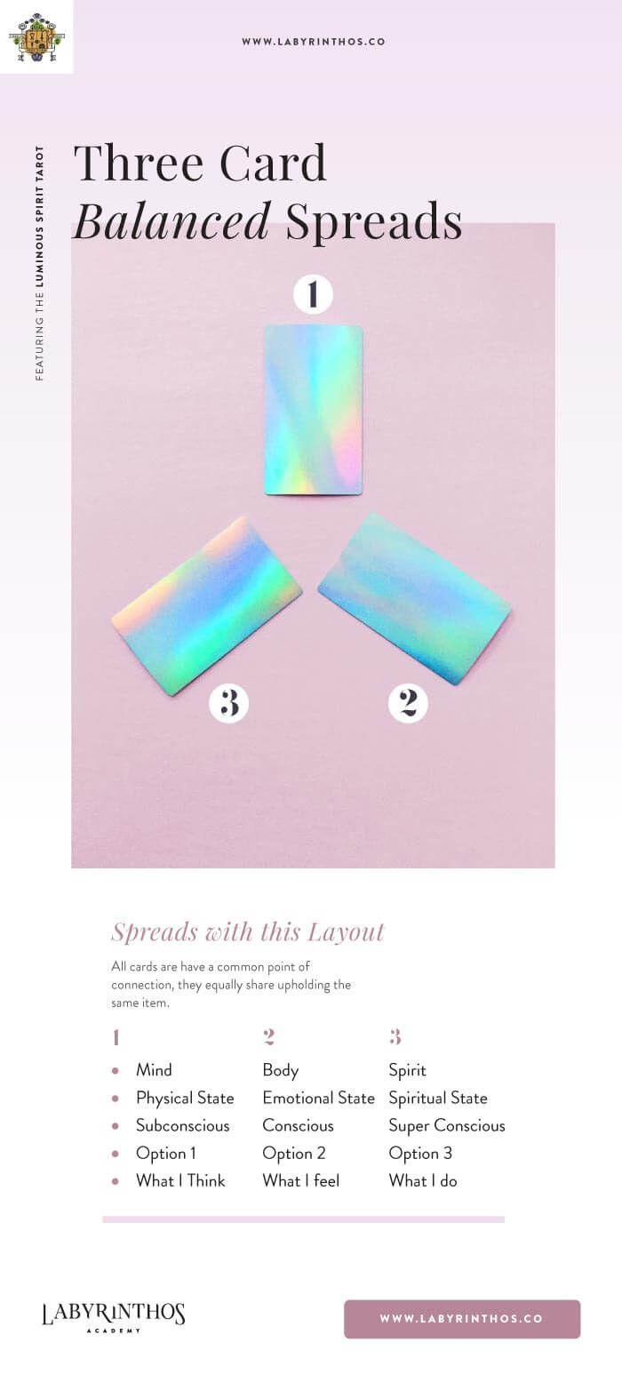 Balanced 3 Card Tarot Spreads - Simple Tarot Spreads Organized by Layout - Photographed using the Luminous Spirit Tarot Deck