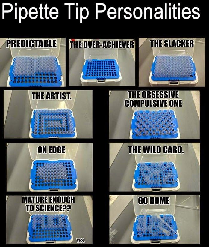 Medical Laboratory and Biomedical Science: Pipette Tip Personalities. The wild card and on the edge ones give me anxiety.