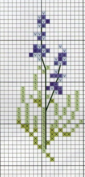 330 best Cross stitch images on Pinterest | Cross stitch ...