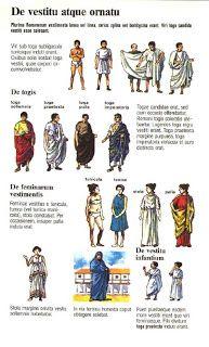 Post sobre el vestido romano