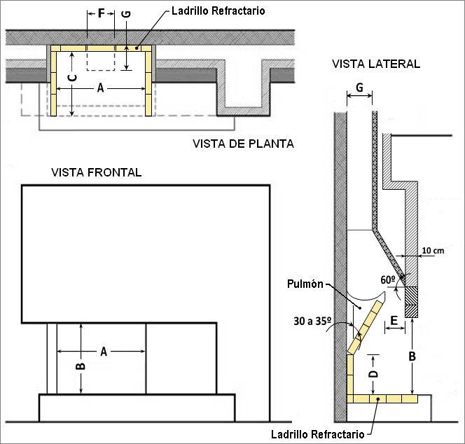 tabla para medidas de hogar de chimenea acabado las