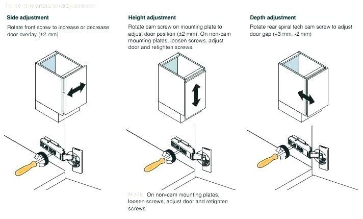 How To Install Blum Cabinet Door Hinges Door Design Modern Cabinet Doors Door Hinges