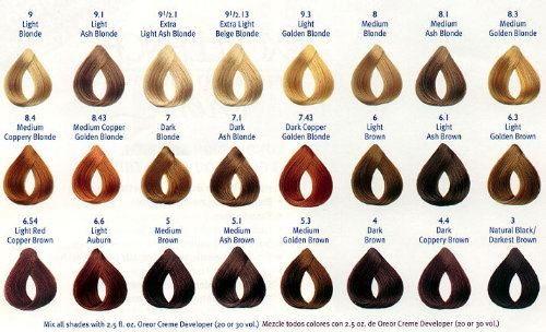 cartela de cores cabelos Koleston