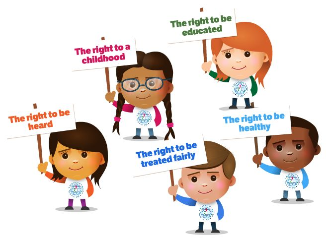 Year 3 14-15: WHAT ARE CHILDREN'S RIGHTS?
