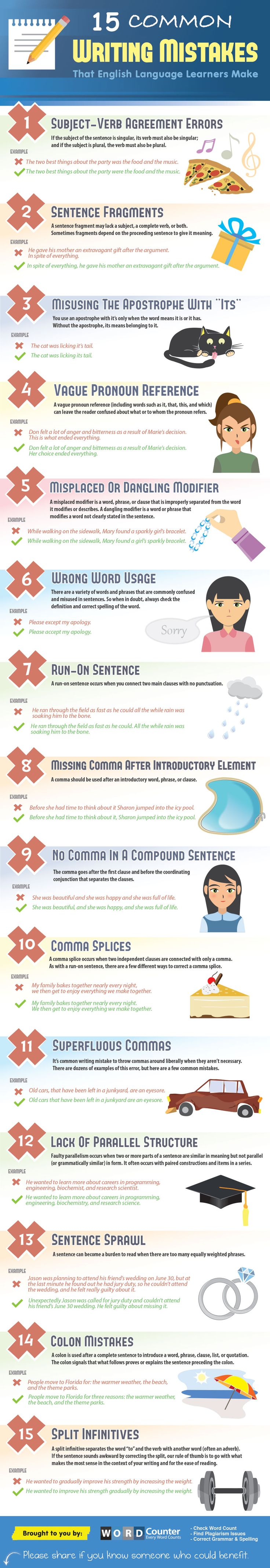 15 Common Writing Mistakes That English Language Learners Make – Writers Write