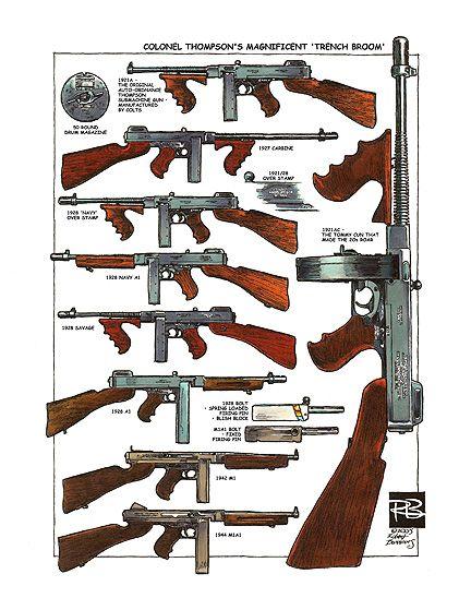 Thompson submachine gun models