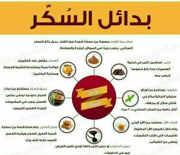 بدائل السكر أهمها العسل Health Facts Fitness Health Facts Food Health Fitness Nutrition