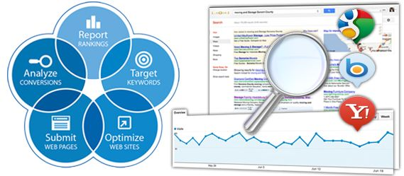 #moz #serpscan #serpwoo #seotips #seotools #seo learning seo from the experts can be a great help www.serprecordreview.com