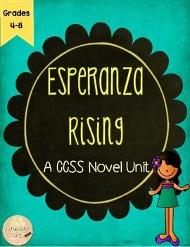 Esperanza Rising is the perfect novel to share with your upper elementary to middle school readers!  The theme of this novel is perseverance and the idea that one should never be afraid to start over.  Your students will LOVE this historical fiction novel and this corresponding novel unit!This 74-page PRINT AND GO novel unit includes:-Chapter by Chapter Lesson Plans for teachers to implement the novel seamlessly-Main idea chapter title work-2- pages of Character Analysis work-14-pages of…