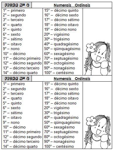 """""""EDUCAR PARA A VIDA"""": Números Ordinais.                                                                                                                                                     Mais"""
