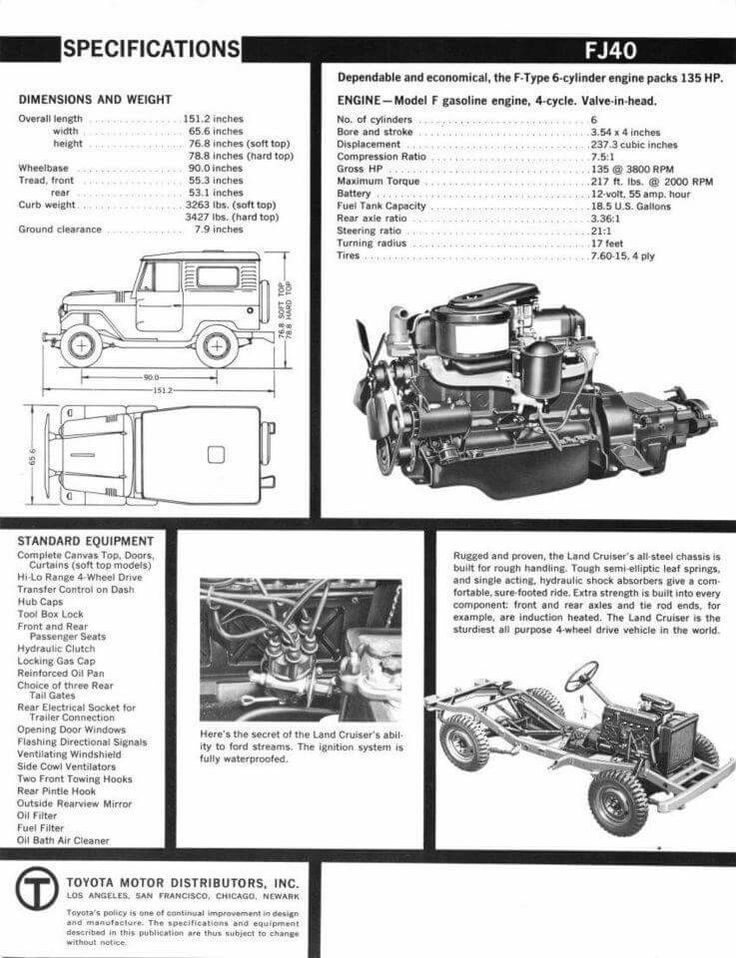 Toyota Fj40 Ke Line Diagram. Toyota. Auto Parts Catalog
