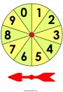 Maths Spinner Screen Shot [View Page]
