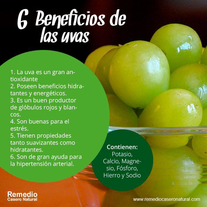 6 beneficios de las uvas