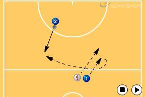 Getting free Netball Coaching
