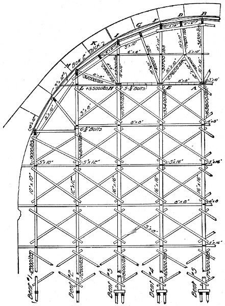 Fig. 158.—Center for Connecticut Ave. Bridge (Elevation).