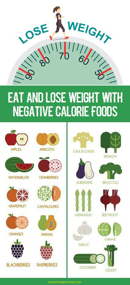 Eat Negative Calorie Foods for Lose Weight