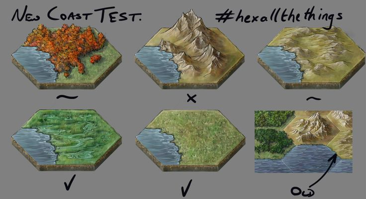 Playing with new coastline ideas - bottom right is the current production version of coastlines. But that leaves a lot to be desired. So, I created a new coastline - and tested it on top of a range of terrains.  #hexallthethings