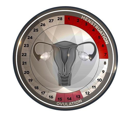 7 causas posibles del retraso menstrual