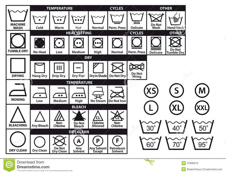 The basic tumble dryer symbol is a square with a circle in the middle of it. As with the washing symbols, the number of dots inside the circle will tell you the heat setting you should put your tumble dryer on to, as well as any specific program settings required: Three dots mean Tumble Dry High.