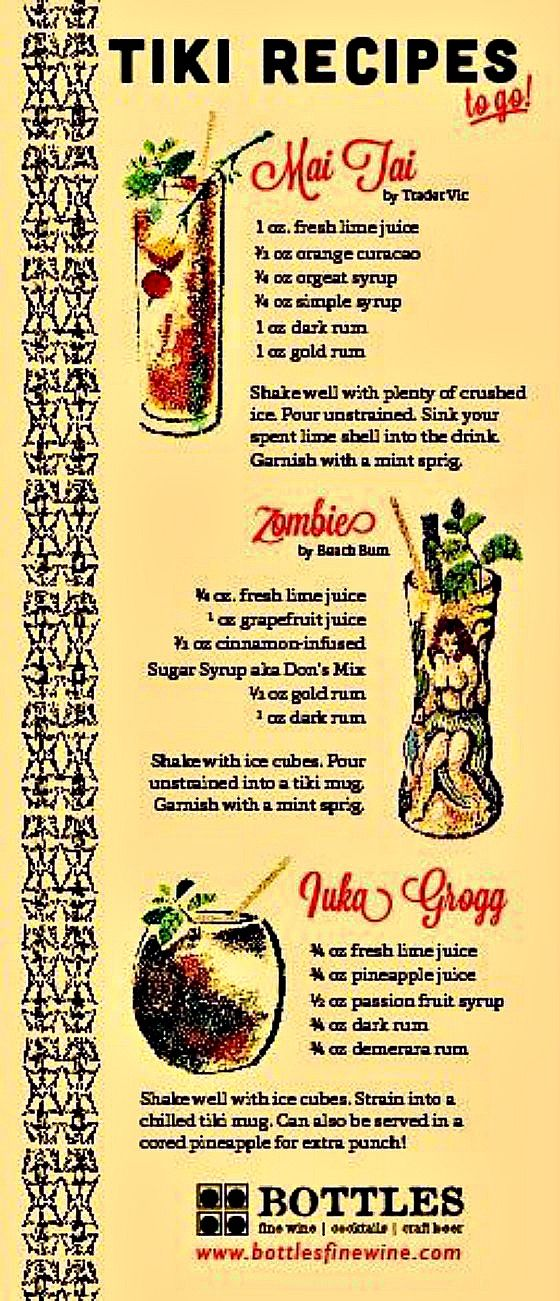It's Time For A Vintage Tiki Party!