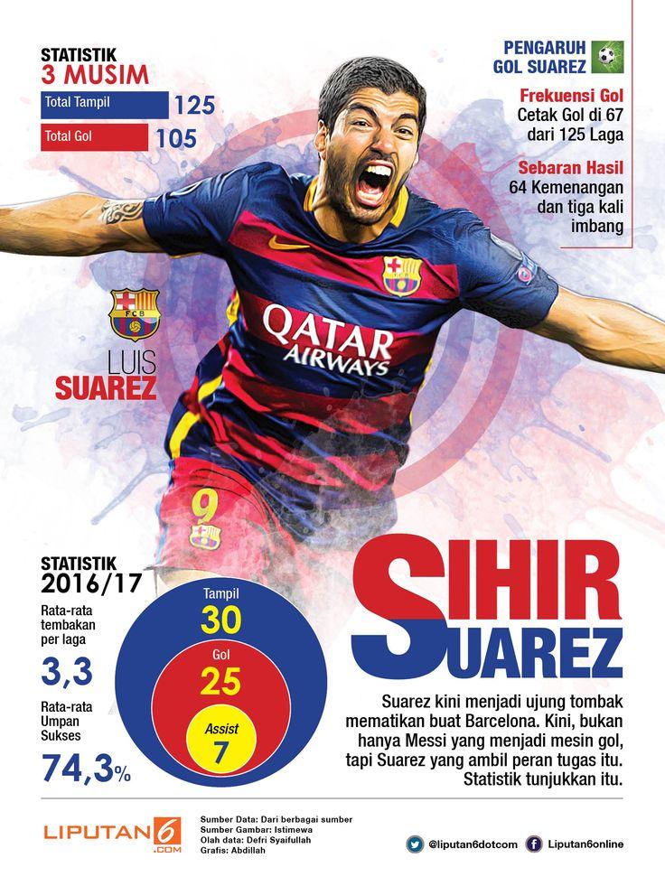 Sihir Suarez_Infografis