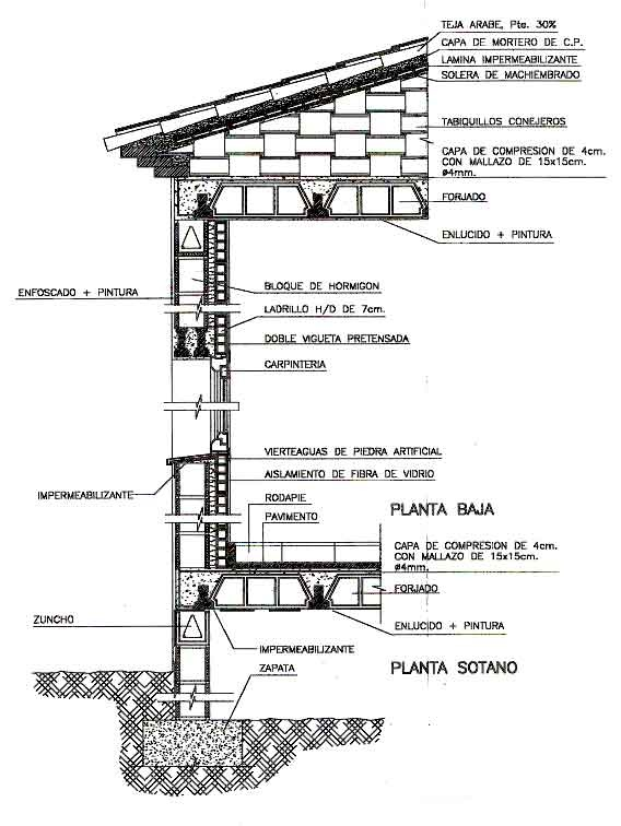 22 best images about detalles constructivos on pinterest green roofs the roof and adobe - Detalle constructivo techo ...