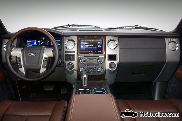 2015 Ford Expedition SUV Design and Performance
