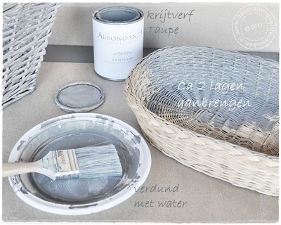 DIY paint wicker in mat grey, do to the cool tables I got last summer!