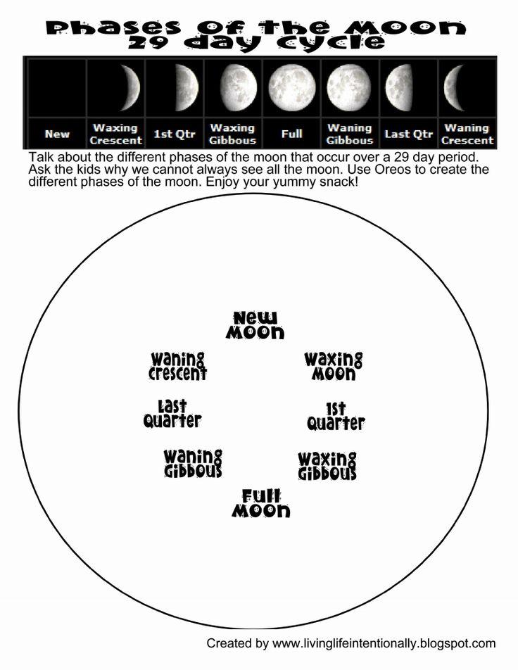 printable worksheets moon phases - 736×952