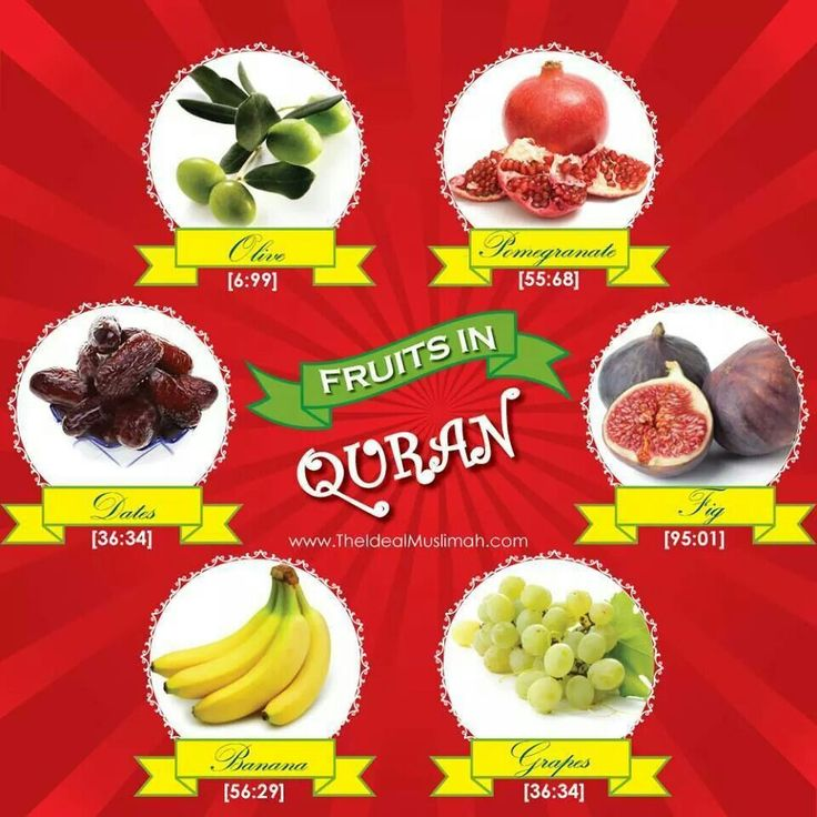 Fruits in Quran